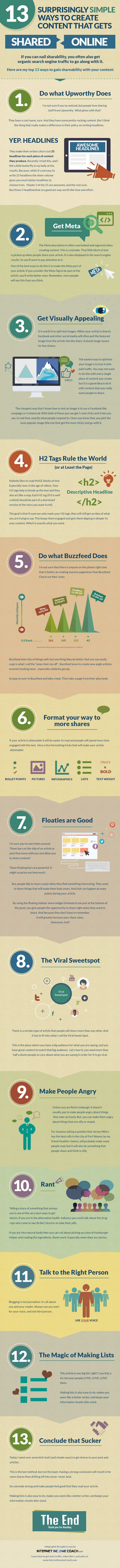 Create Shareable Content Infographic