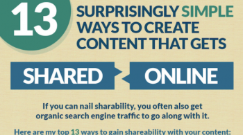 create shareable content that goes viral